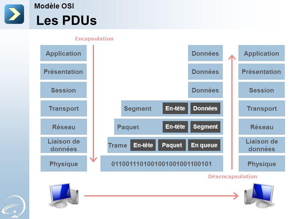 Les PDUs Modèle OSI Transport Réseau Liaison de données Physique