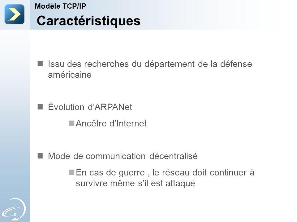 Modèle TCP/IP Caractéristiques. Issu des recherches du département de la défense américaine. Évolution d'ARPANet.