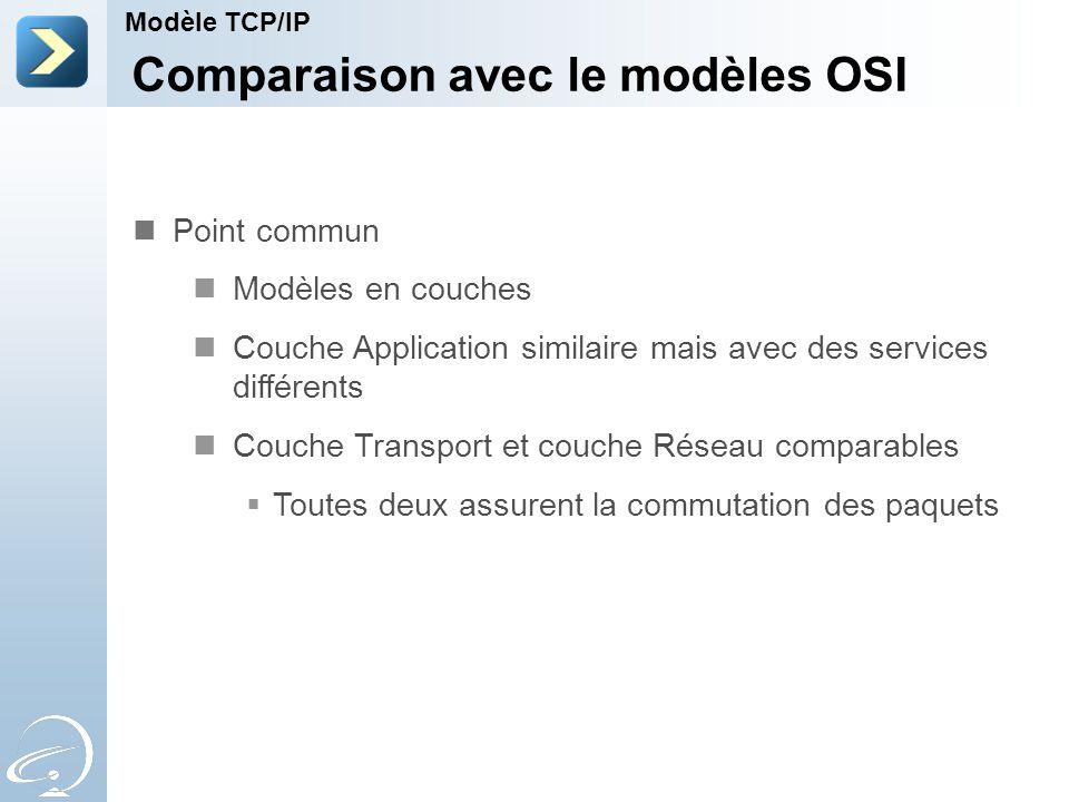 Comparaison avec le modèles OSI