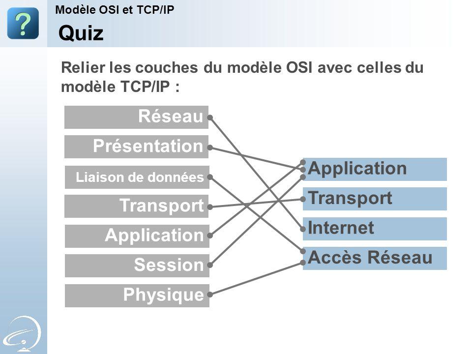 Quiz Réseau Présentation Application Transport Transport Internet
