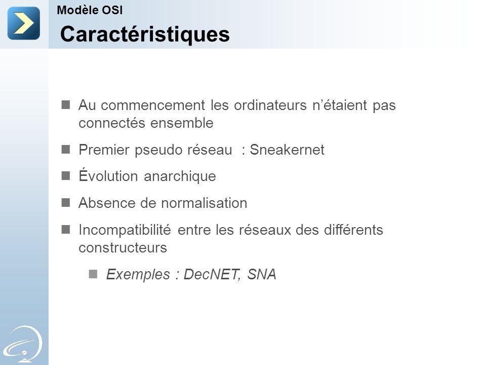 Modèle OSI Caractéristiques. Au commencement les ordinateurs n'étaient pas connectés ensemble. Premier pseudo réseau : Sneakernet.