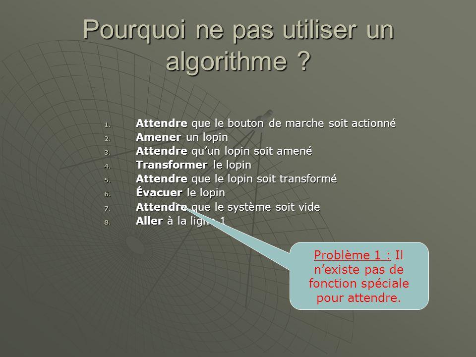 Pourquoi ne pas utiliser un algorithme