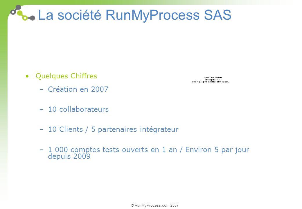 La société RunMyProcess SAS