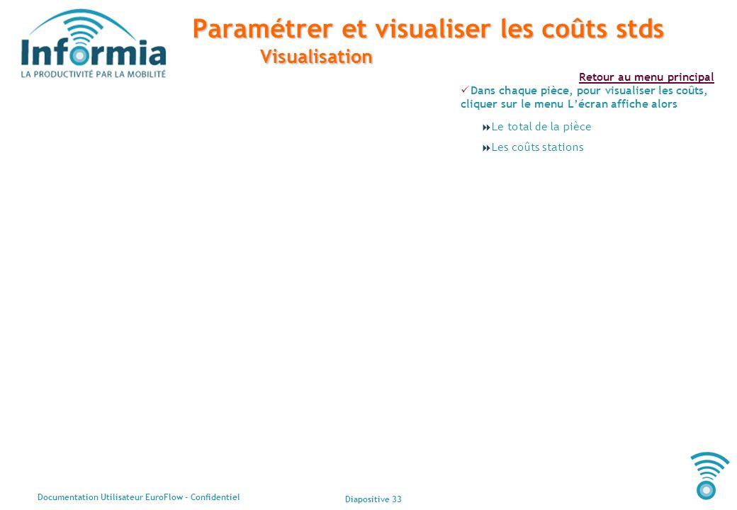 Paramétrer et visualiser les coûts stds Visualisation