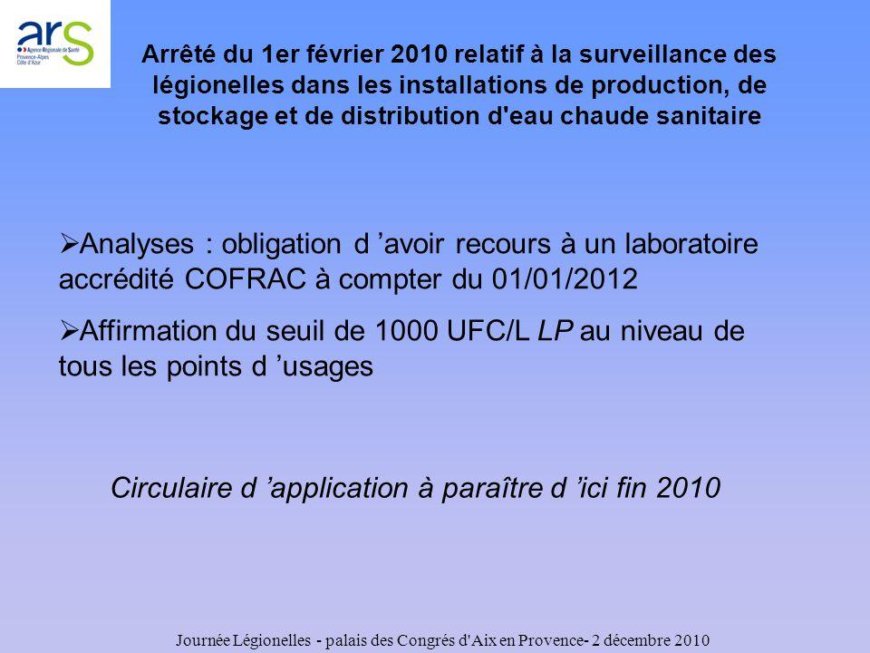 Circulaire d 'application à paraître d 'ici fin 2010