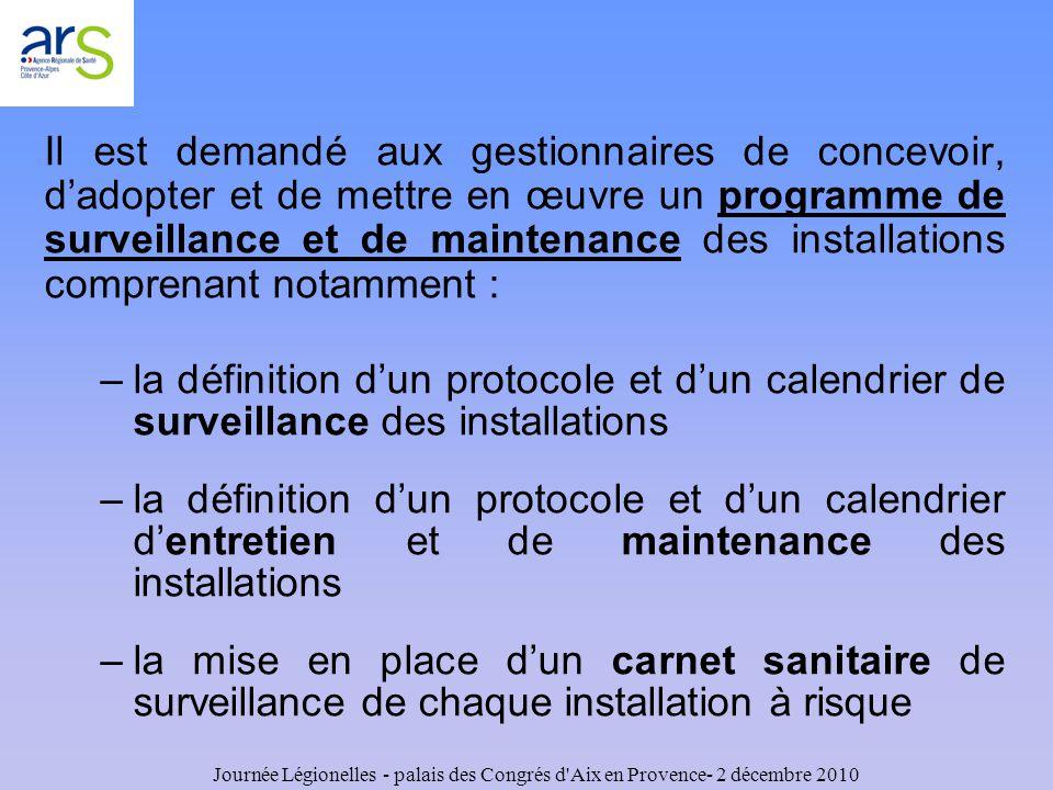 Il est demandé aux gestionnaires de concevoir, d'adopter et de mettre en œuvre un programme de surveillance et de maintenance des installations comprenant notamment :