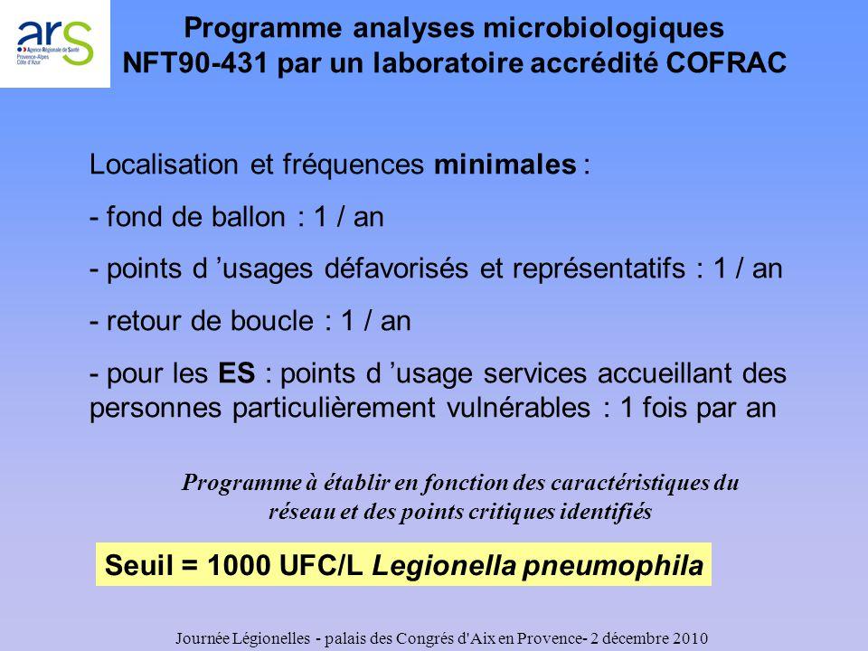 Seuil = 1000 UFC/L Legionella pneumophila