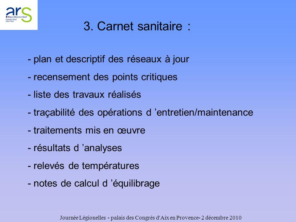 3. Carnet sanitaire : - plan et descriptif des réseaux à jour