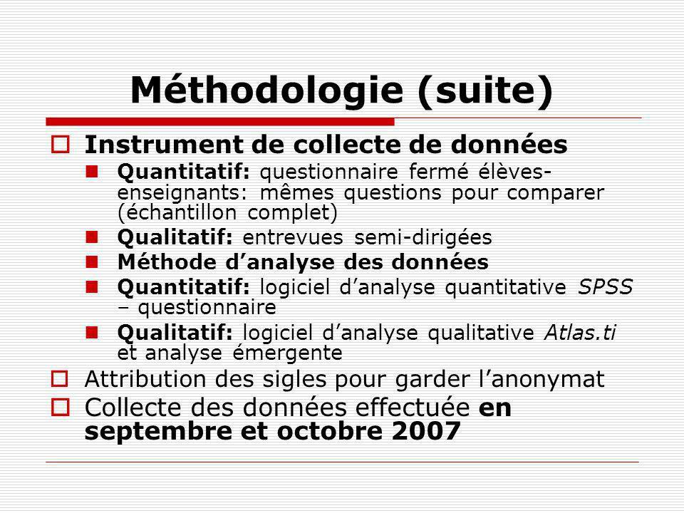 Méthodologie (suite) Instrument de collecte de données