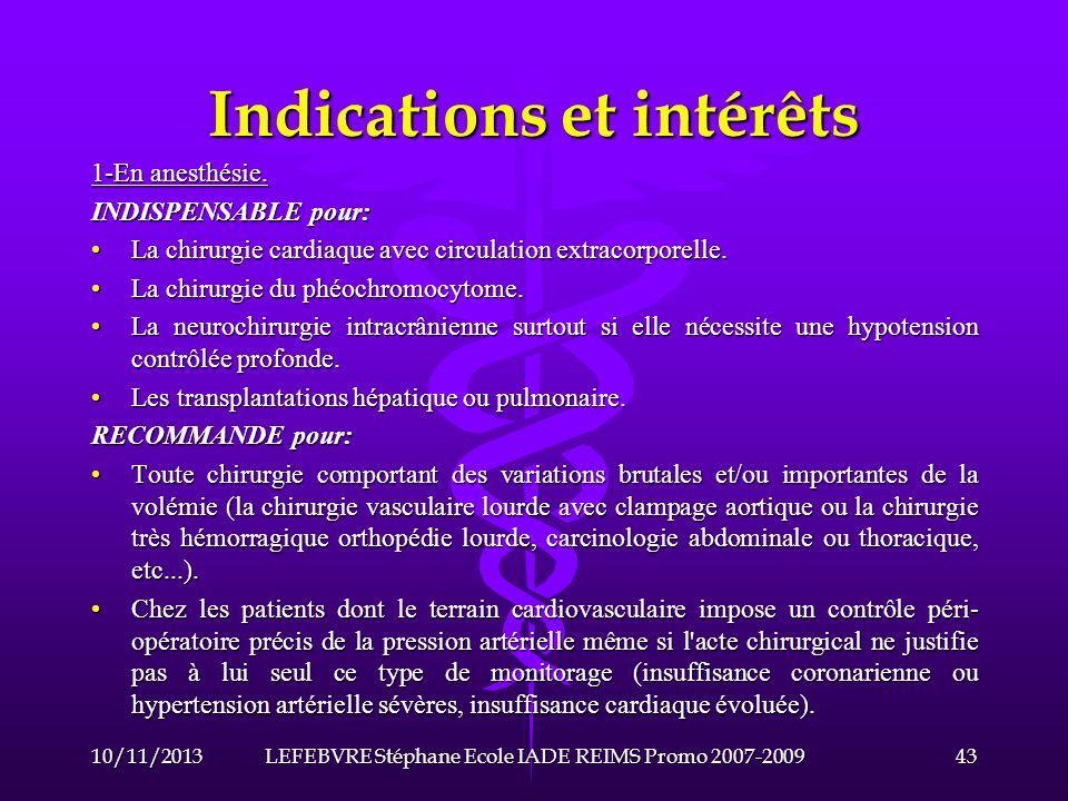 Indications et intérêts