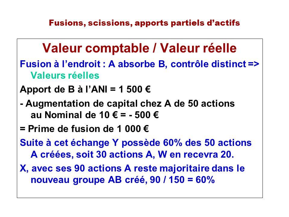 Fusions, scissions, apports partiels d'actifs