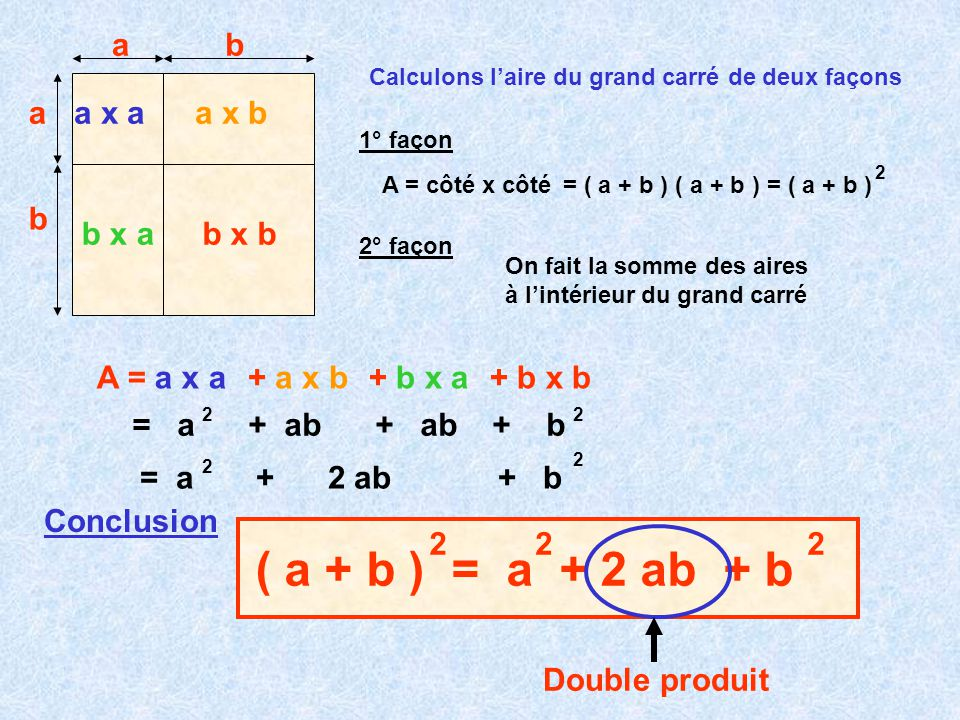 ( a + b ) = a + 2 ab + b a b a a x a a x b b b x a b x b A = a x a