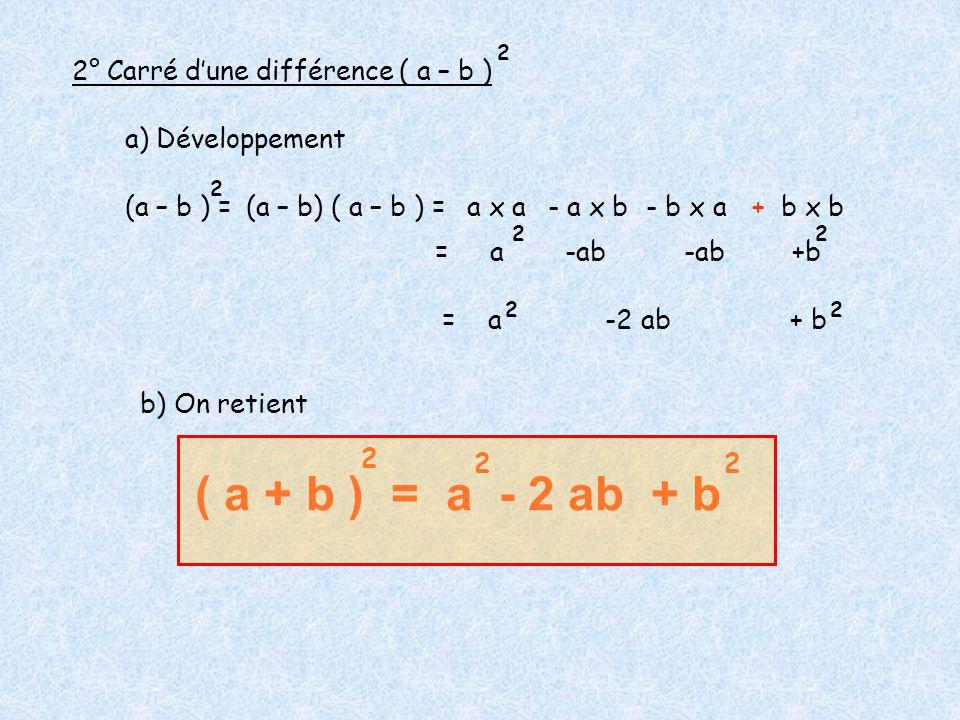 ( a + b ) = a - 2 ab + b 2° Carré d'une différence ( a – b )