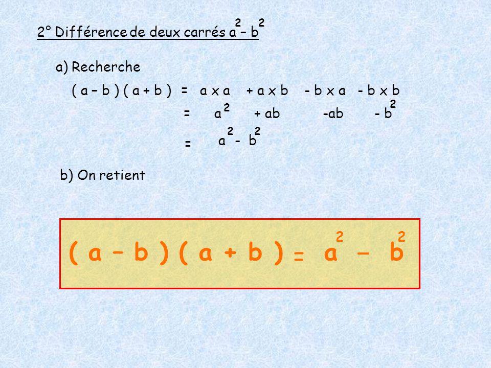 ( a – b ) ( a + b ) a b = 2° Différence de deux carrés a – b