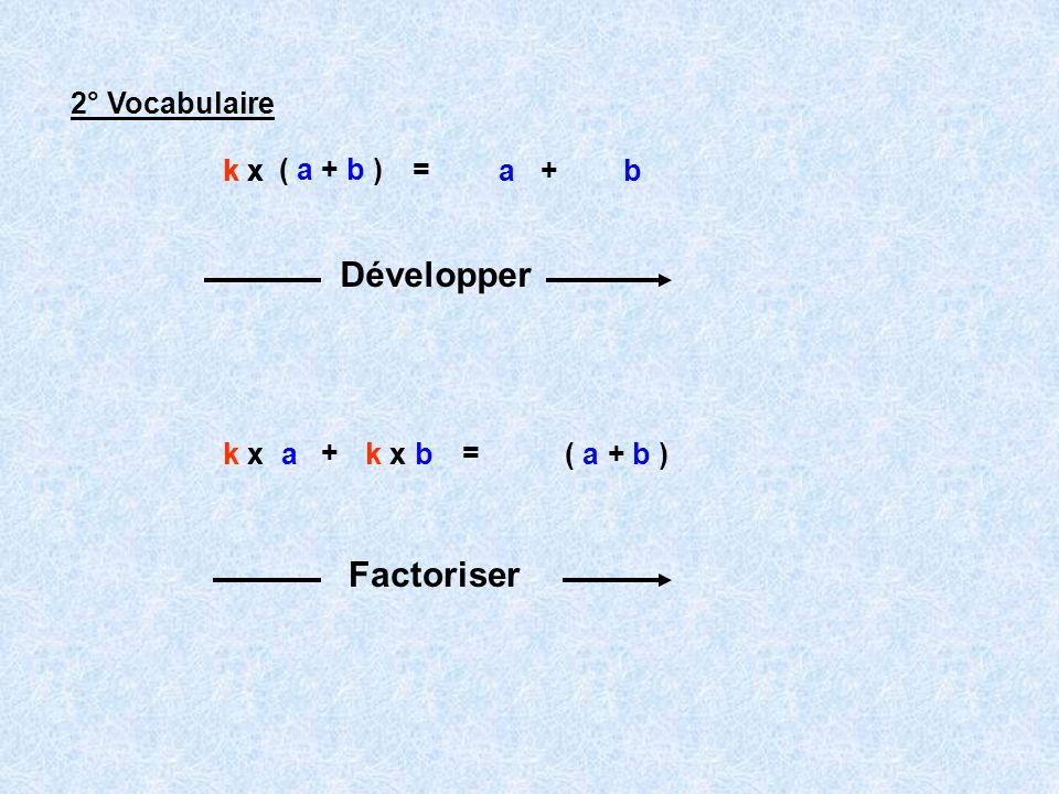 Développer Factoriser 2° Vocabulaire k x k x k x ( a + b ) = a + b k x