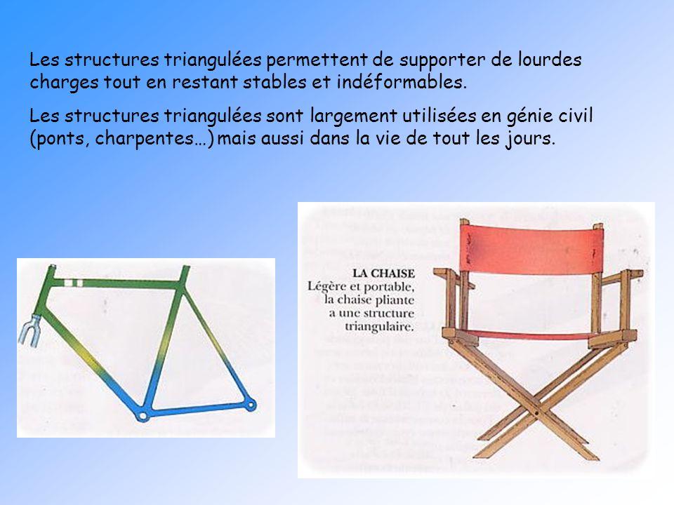 Les structures triangulées permettent de supporter de lourdes charges tout en restant stables et indéformables.