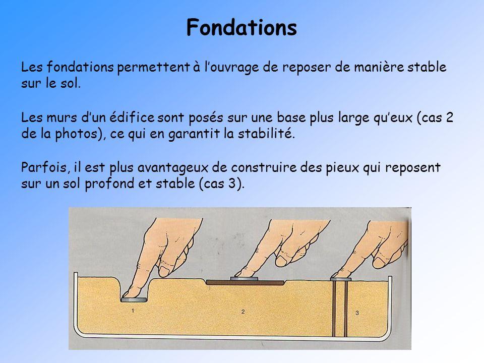 Fondations Les fondations permettent à l'ouvrage de reposer de manière stable sur le sol.