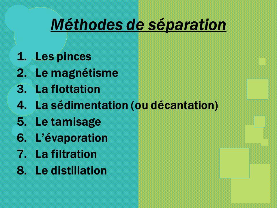 Méthodes de séparation