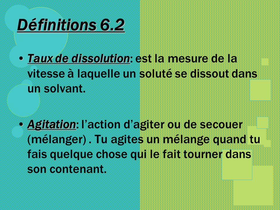 Définitions 6.2 Taux de dissolution: est la mesure de la vitesse à laquelle un soluté se dissout dans un solvant.