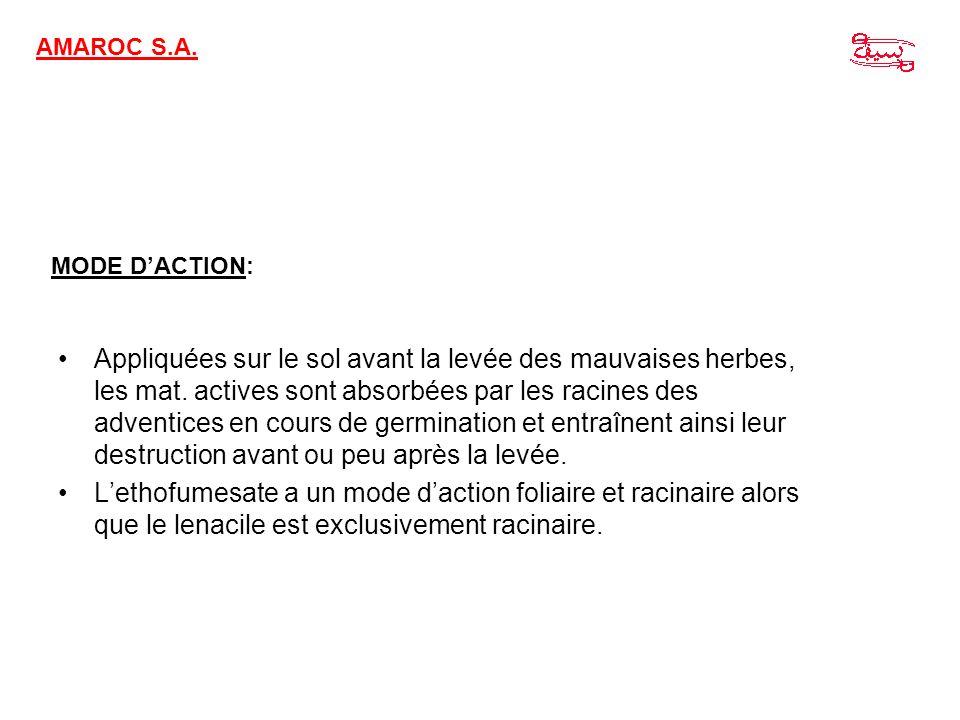 AMAROC S.A.MODE D'ACTION: