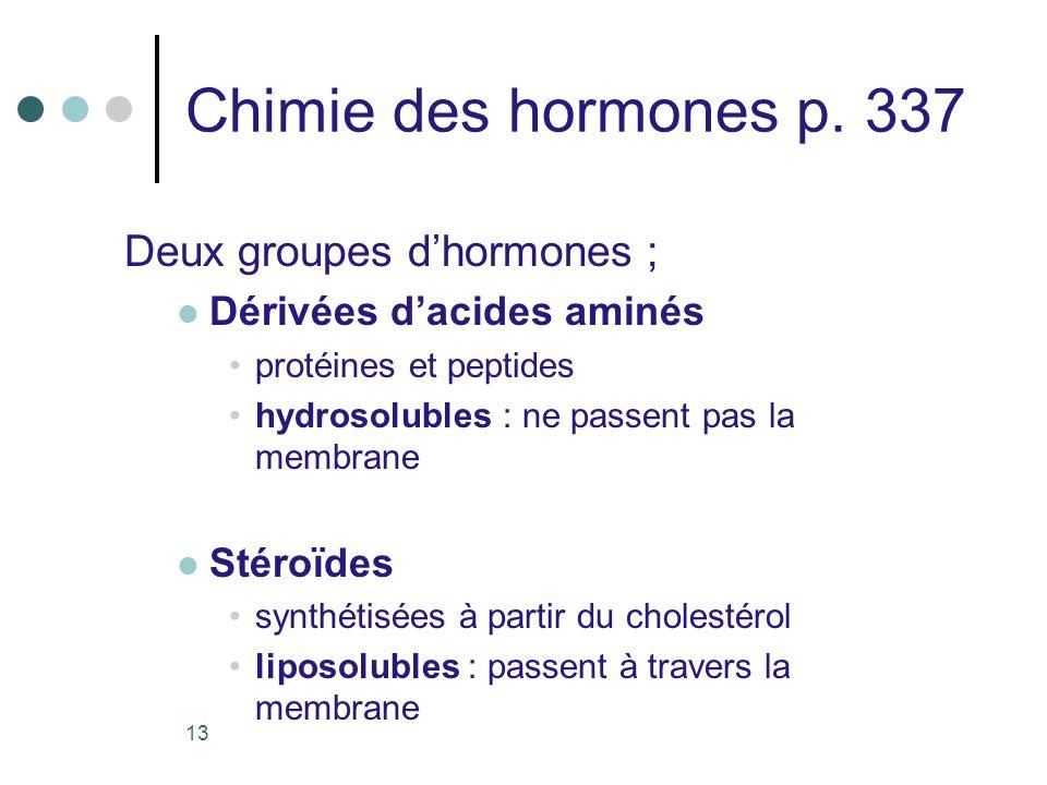 Chimie des hormones p. 337 Deux groupes d'hormones ;
