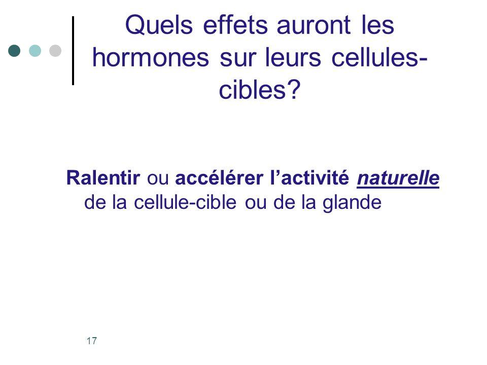 Quels effets auront les hormones sur leurs cellules-cibles