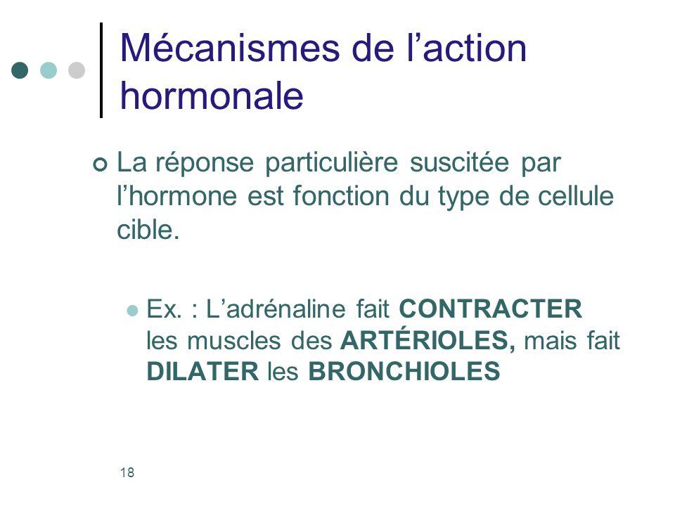 Mécanismes de l'action hormonale