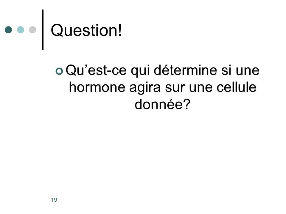 Qu'est-ce qui détermine si une hormone agira sur une cellule donnée