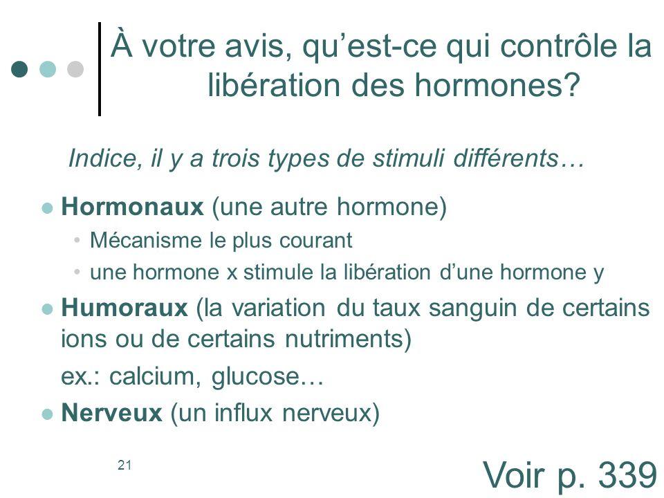 À votre avis, qu'est-ce qui contrôle la libération des hormones