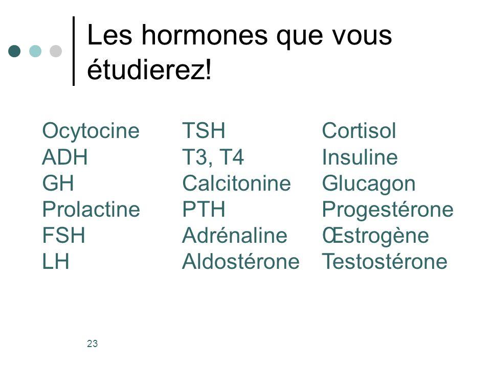 Les hormones que vous étudierez!