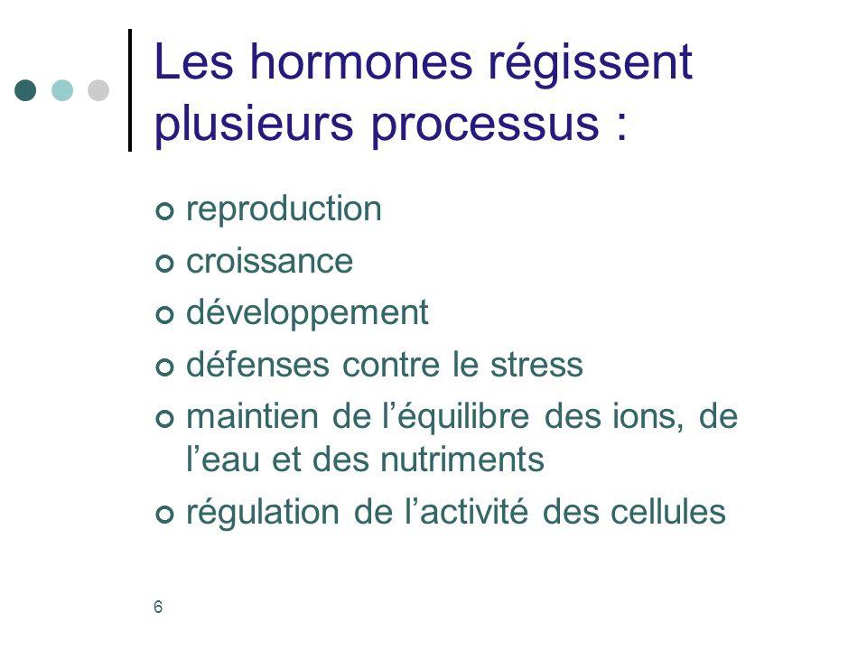 Les hormones régissent plusieurs processus :