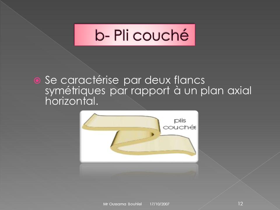 b- Pli couchéSe caractérise par deux flancs symétriques par rapport à un plan axial horizontal. Mr Oussama Bouhlel.