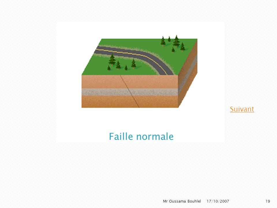 Suivant Faille normale Mr Oussama Bouhlel 17/10/2007