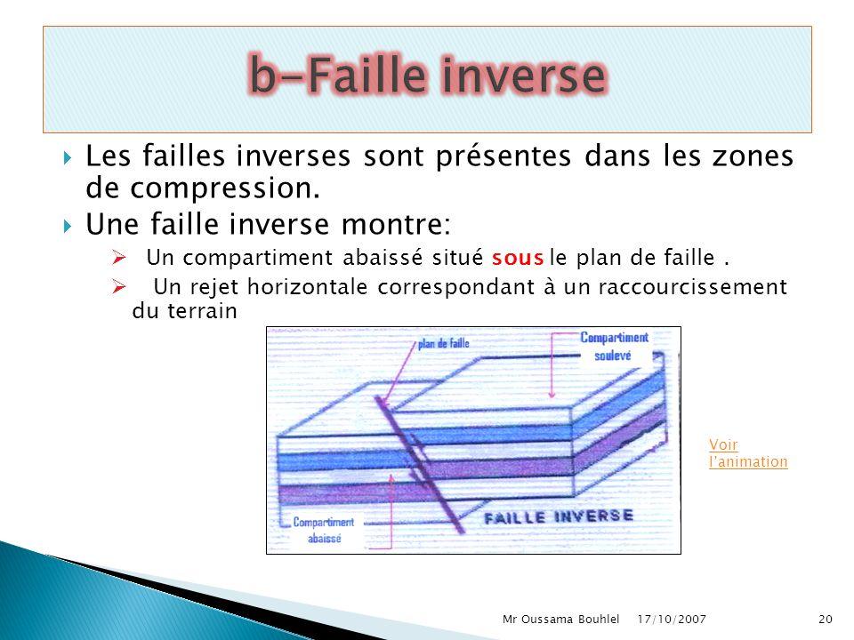b-Faille inverseLes failles inverses sont présentes dans les zones de compression. Une faille inverse montre: