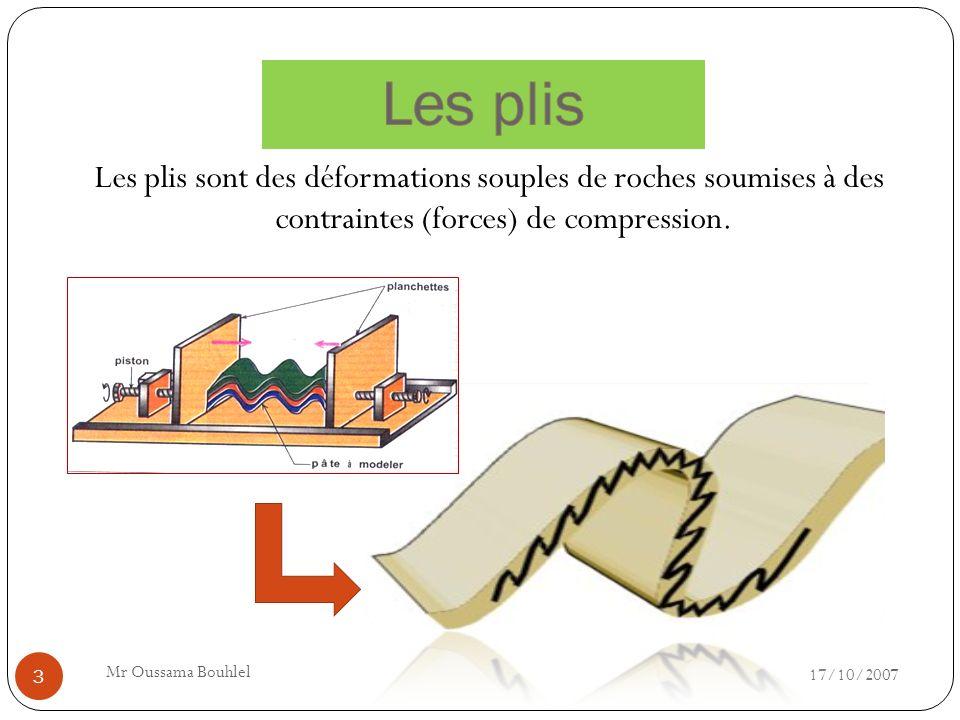 Les plis Les plis sont des déformations souples de roches soumises à des contraintes (forces) de compression.