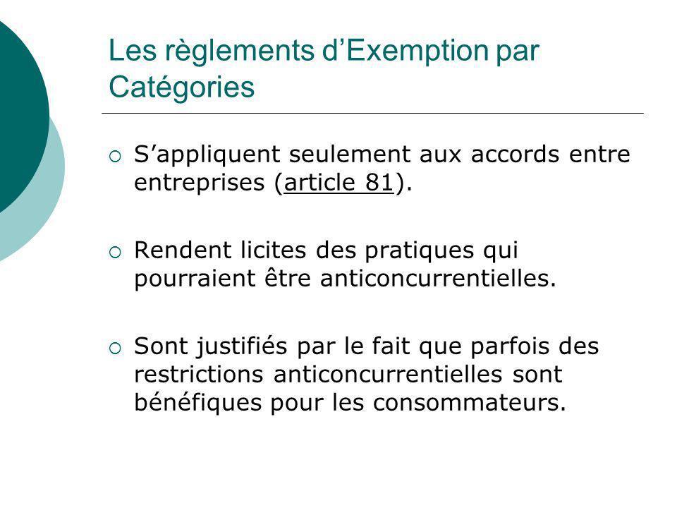 Les règlements d'Exemption par Catégories