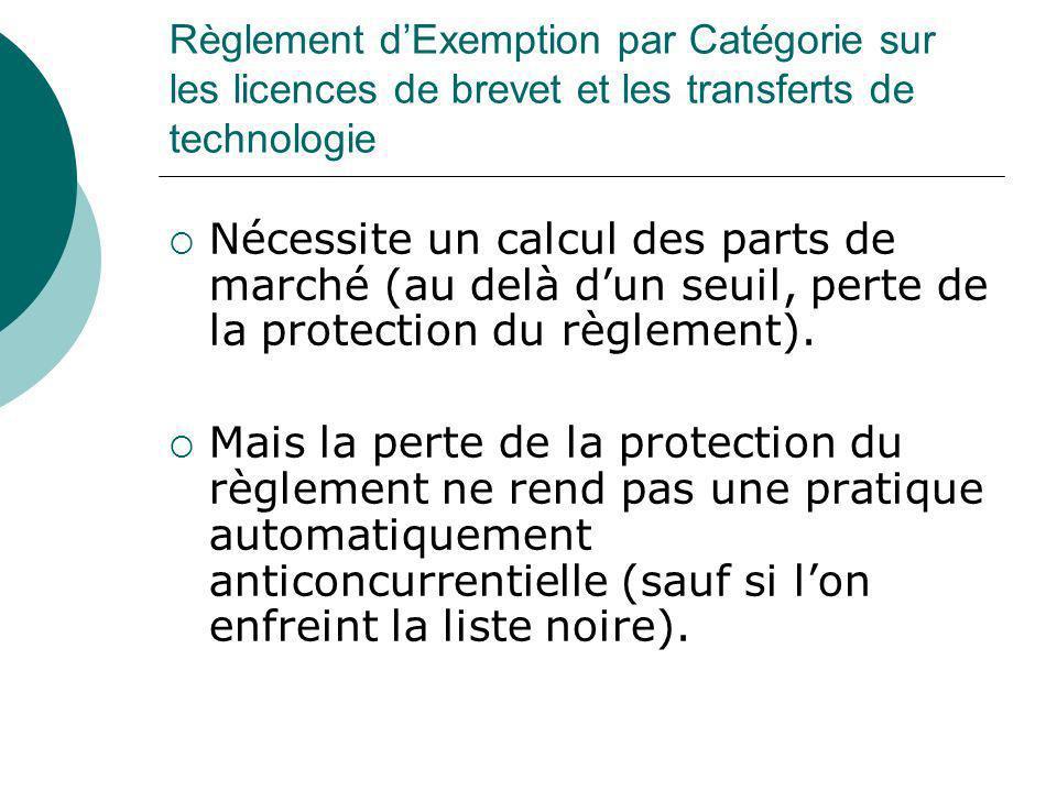 Règlement d'Exemption par Catégorie sur les licences de brevet et les transferts de technologie