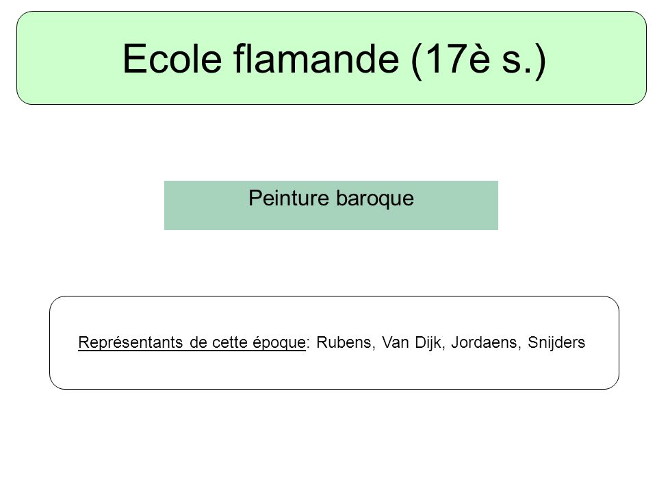 Ecole flamande (17è s.) Peinture baroque