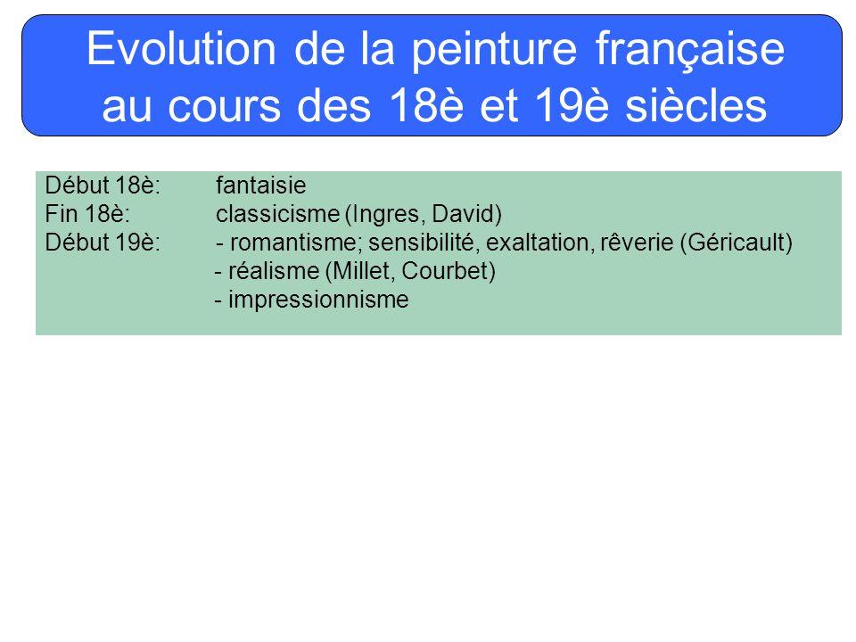 Evolution de la peinture française au cours des 18è et 19è siècles