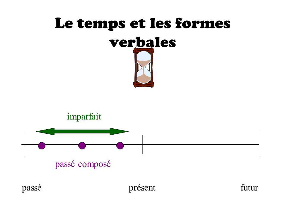 Le temps et les formes verbales