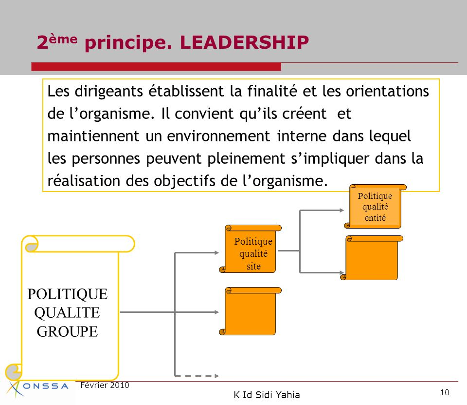 2ème principe. LEADERSHIP