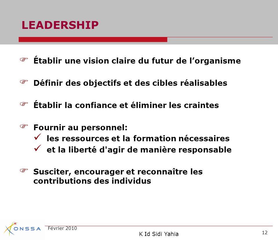 LEADERSHIP Établir une vision claire du futur de l'organisme