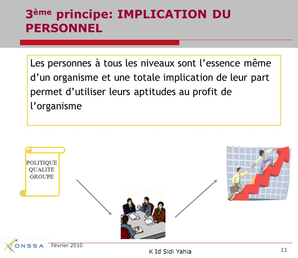 3ème principe: IMPLICATION DU PERSONNEL