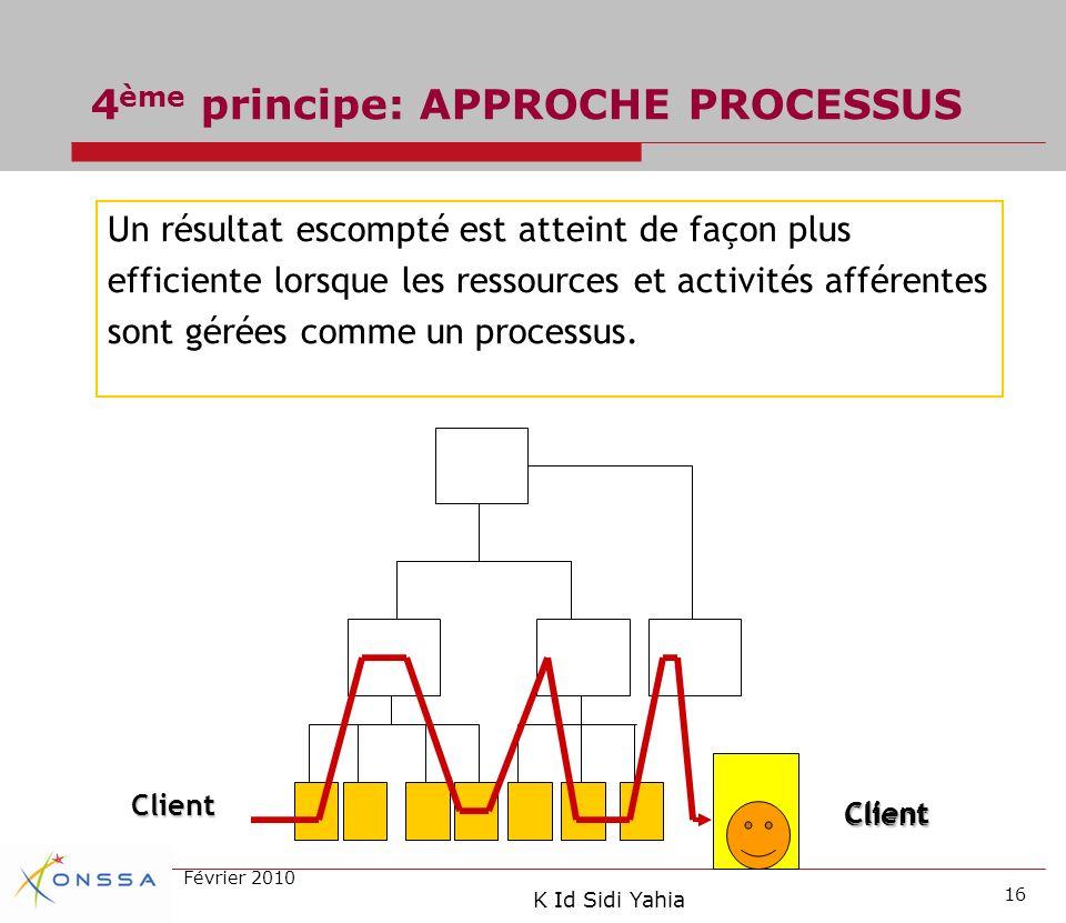 4ème principe: APPROCHE PROCESSUS