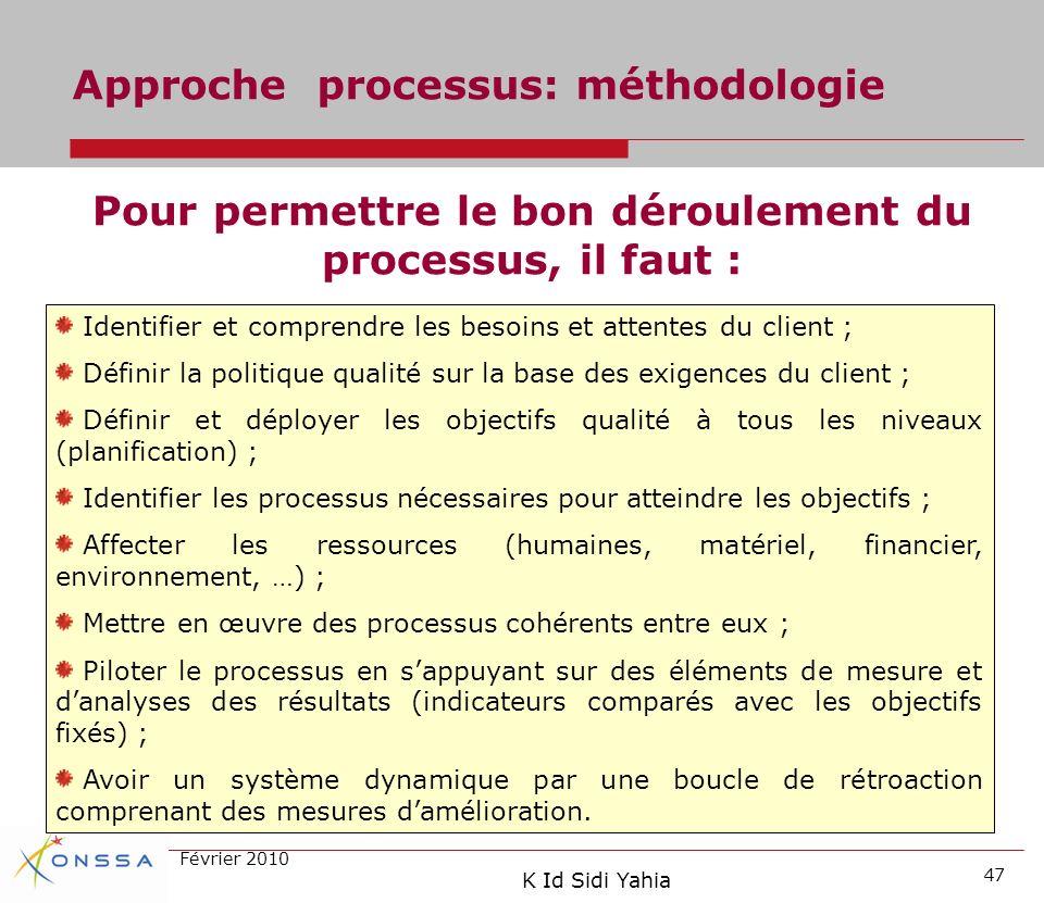 Approche processus: méthodologie