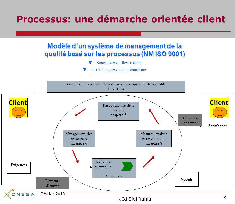 Processus: une démarche orientée client
