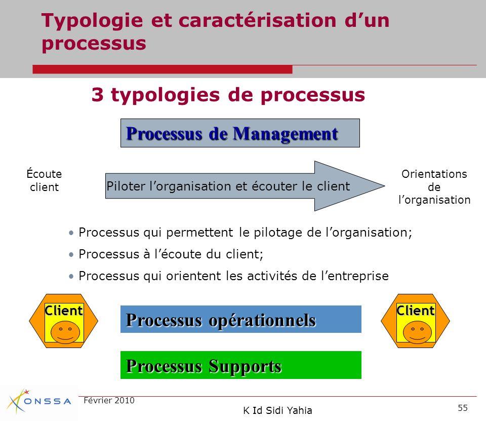 Typologie et caractérisation d'un processus