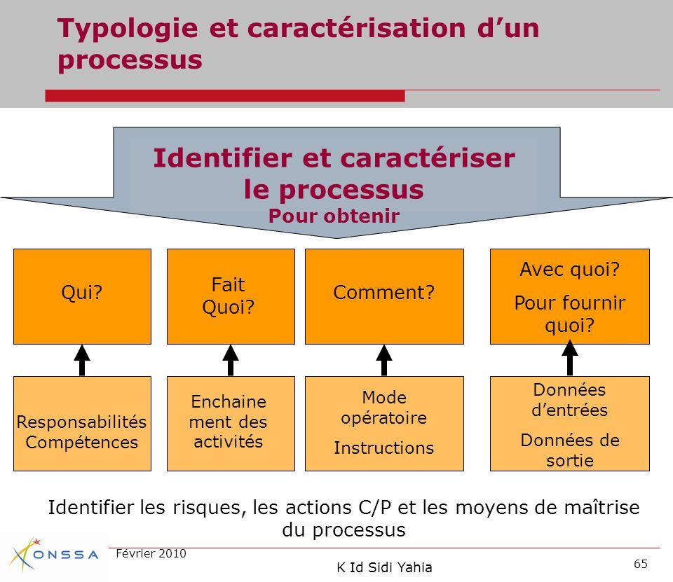 Identifier et caractériser le processus