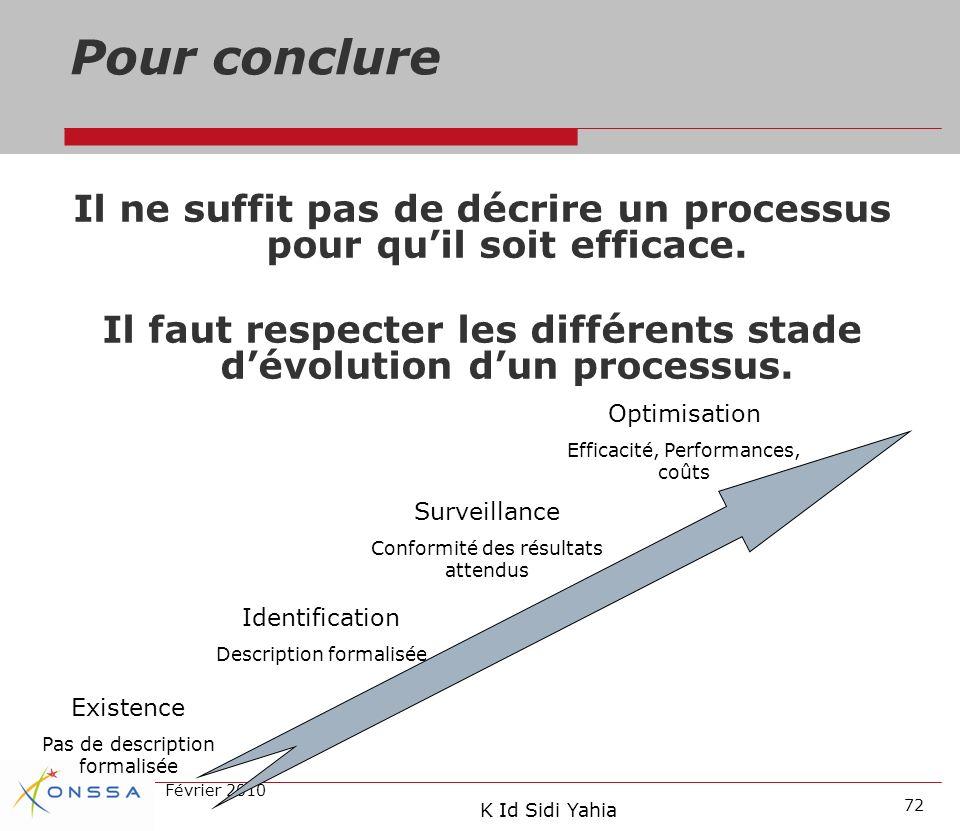 Pour conclure Il ne suffit pas de décrire un processus pour qu'il soit efficace. Il faut respecter les différents stade d'évolution d'un processus.