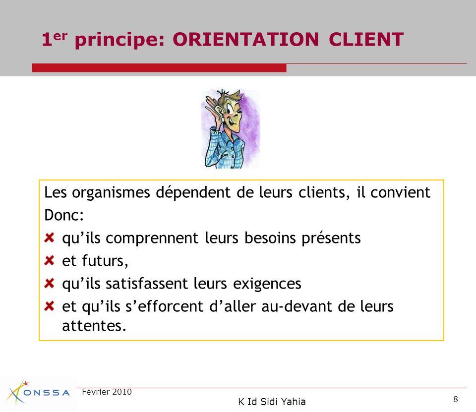 1er principe: ORIENTATION CLIENT